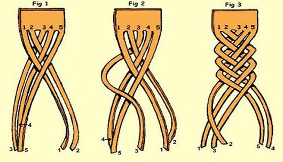 tutorial para hacer trenzas