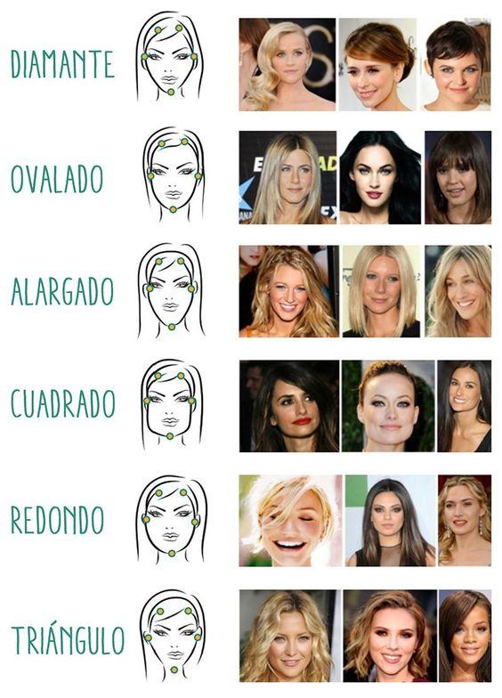 Peinados Para Cada Tipo De Cara (1)
